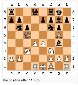 Chessboard rendering