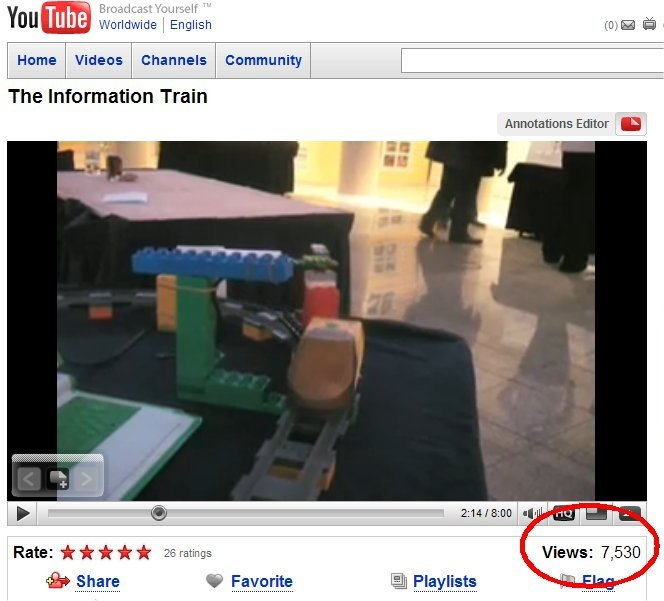 Information train views