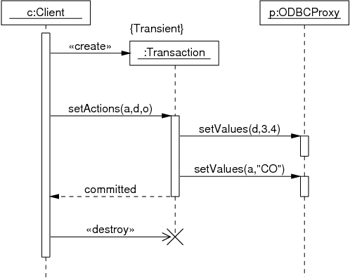 Drawing by code: diagram made with pic