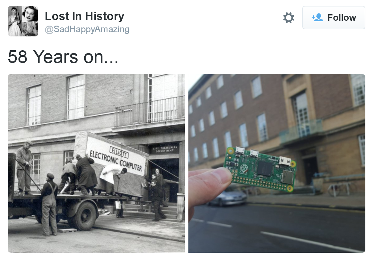 58 Years on...