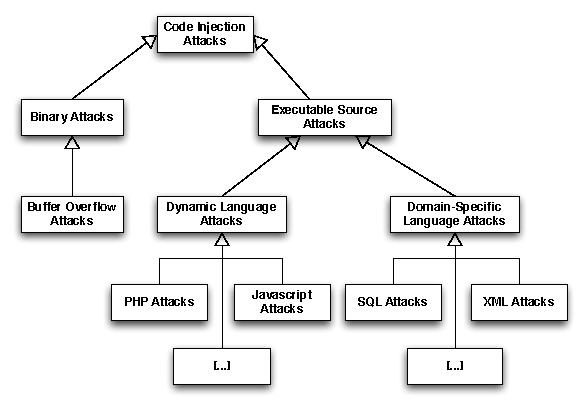 Index of pubsjrnl2011 imcs codeinjectionhtml tree uml ccuart Images