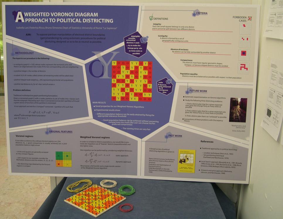 Reseach For Poster Board Ideas : Preparing a poster presentation