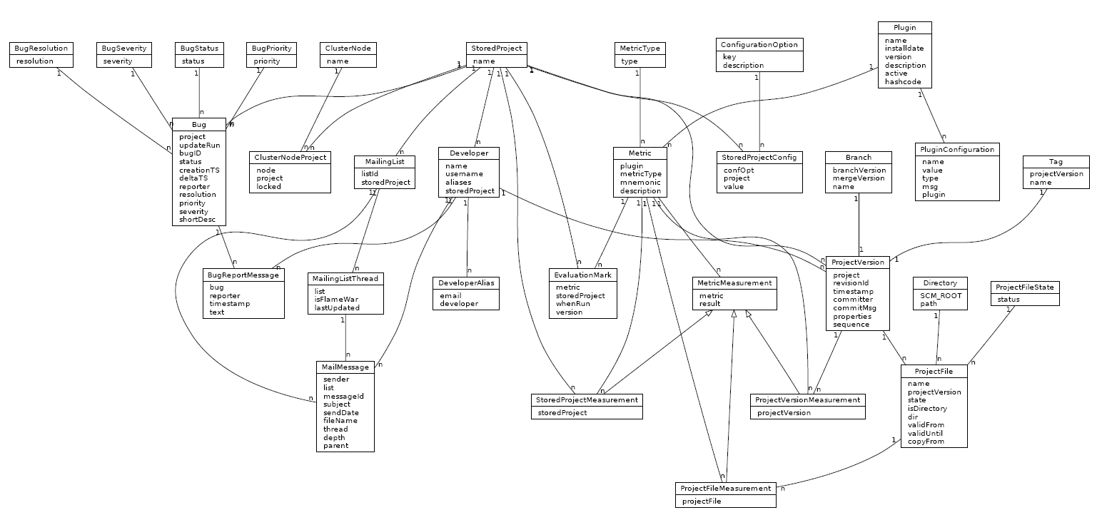 Drawing Uml Diagrams With Umlgraph